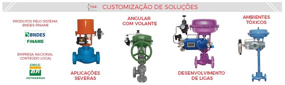 Customização de soluções